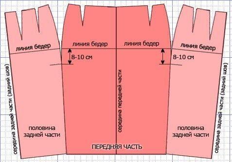 Как сшить юбку брюки мастер класс